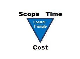 00 The Control Triangle.jpg